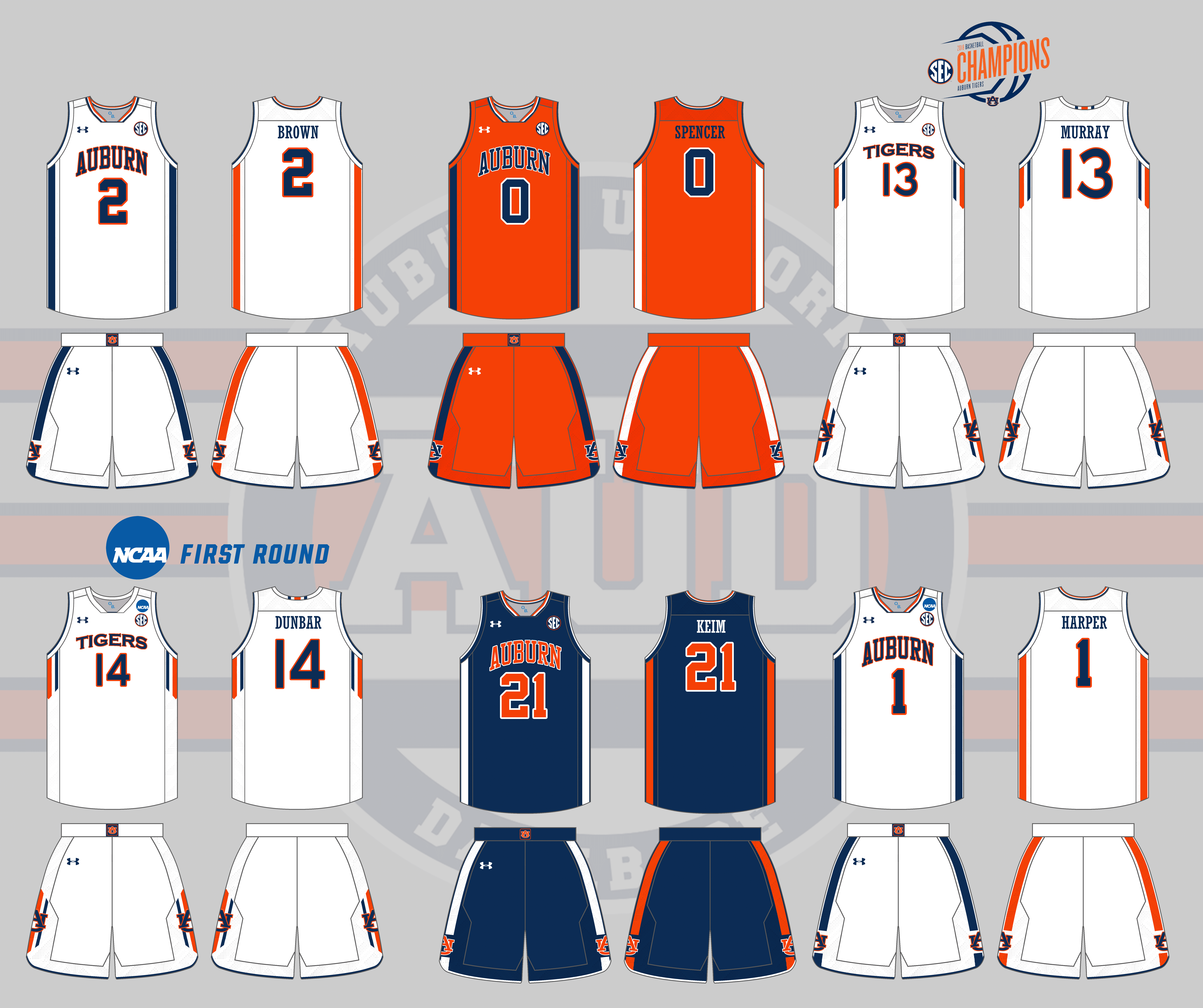 Milestones From 2017 Into 2018: Auburn Tigers Men's Basketball Uniform History